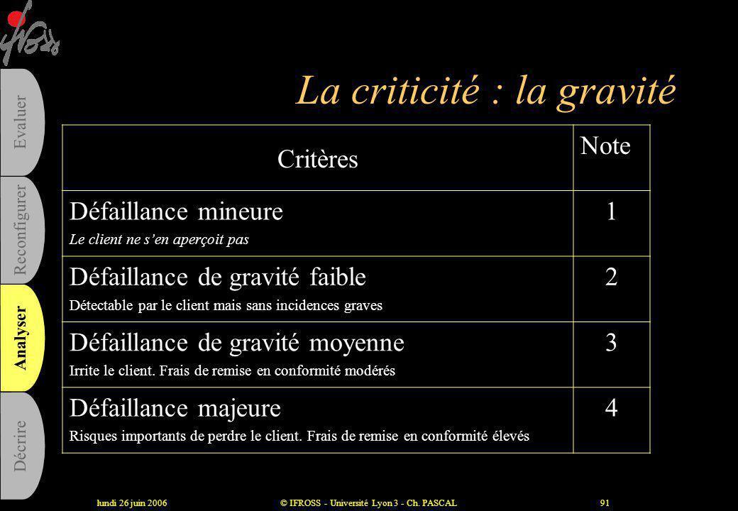 La criticité : la gravité