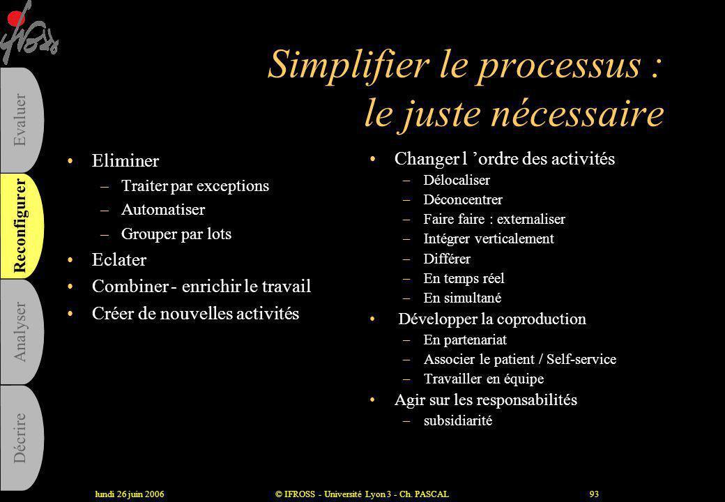 Simplifier le processus : le juste nécessaire