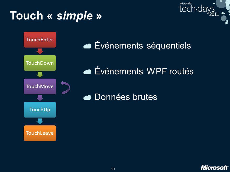Touch « simple » Événements séquentiels Événements WPF routés