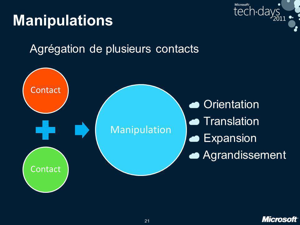 Manipulations Agrégation de plusieurs contacts Orientation Translation