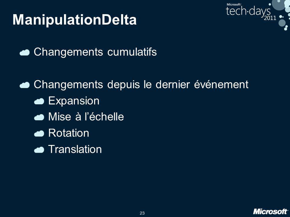 ManipulationDelta Changements cumulatifs