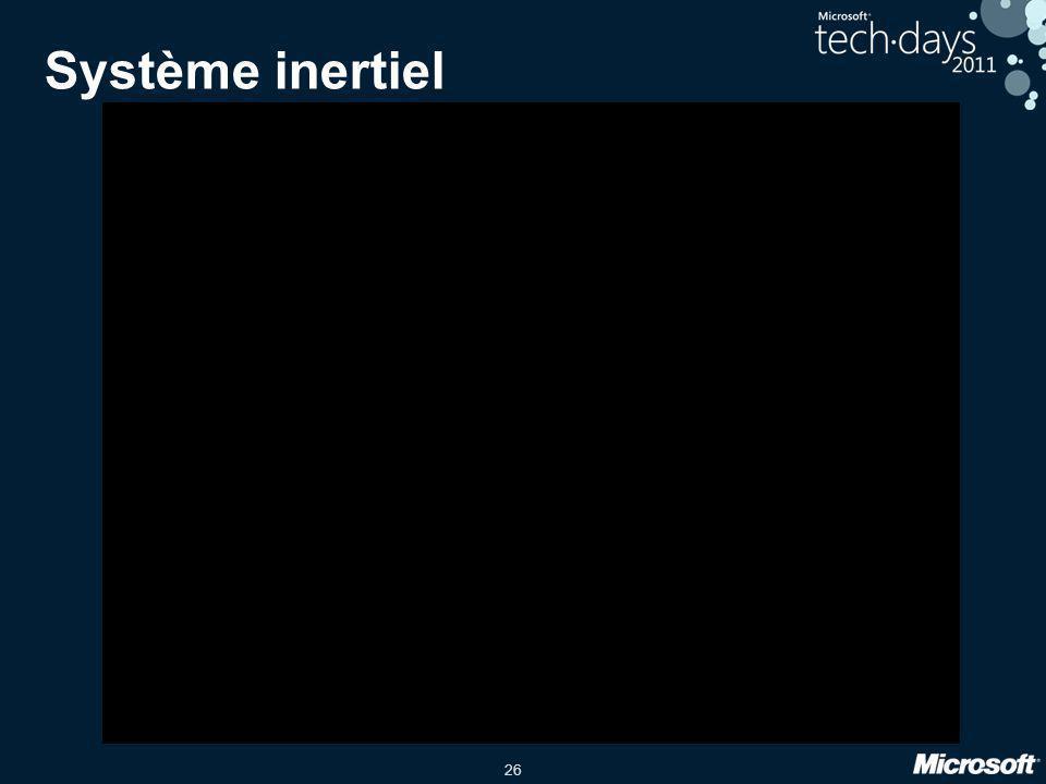 Système inertiel Vidéo de ventriglisse
