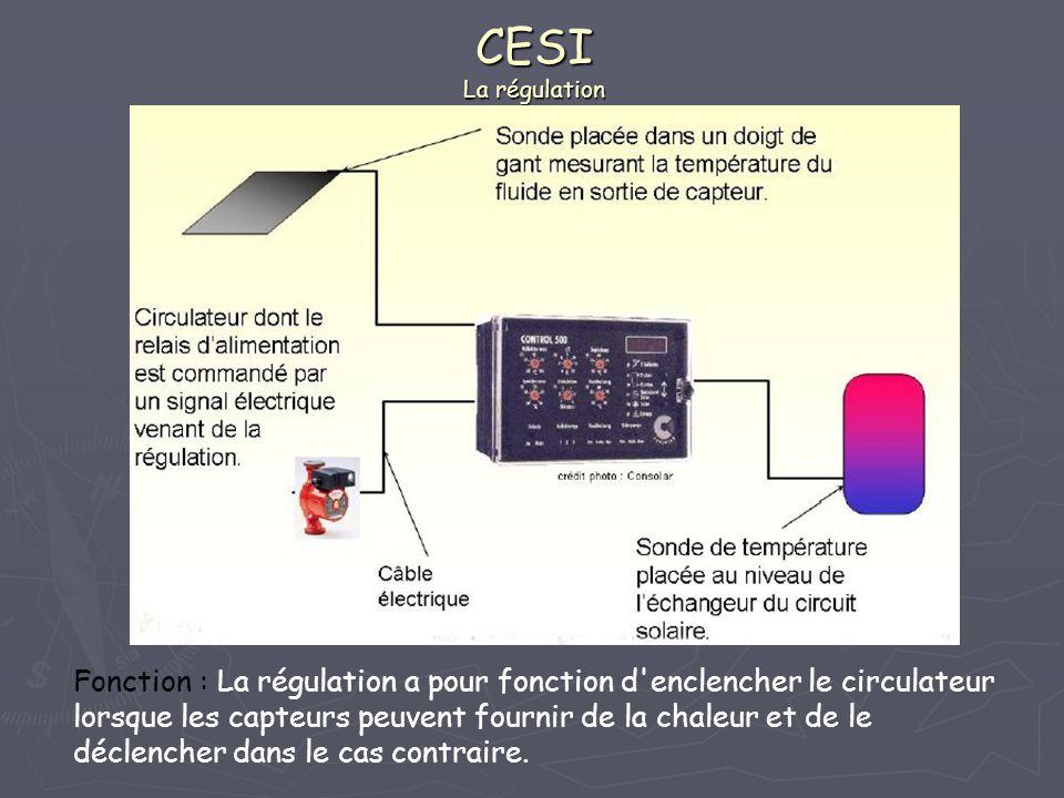 CESI La régulation