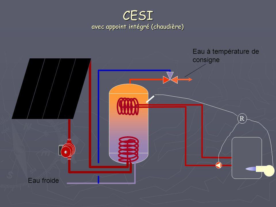 CESI avec appoint intégré (chaudière)