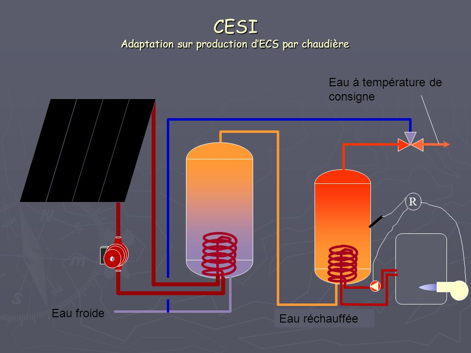 CESI Adaptation sur production d'ECS par chaudière
