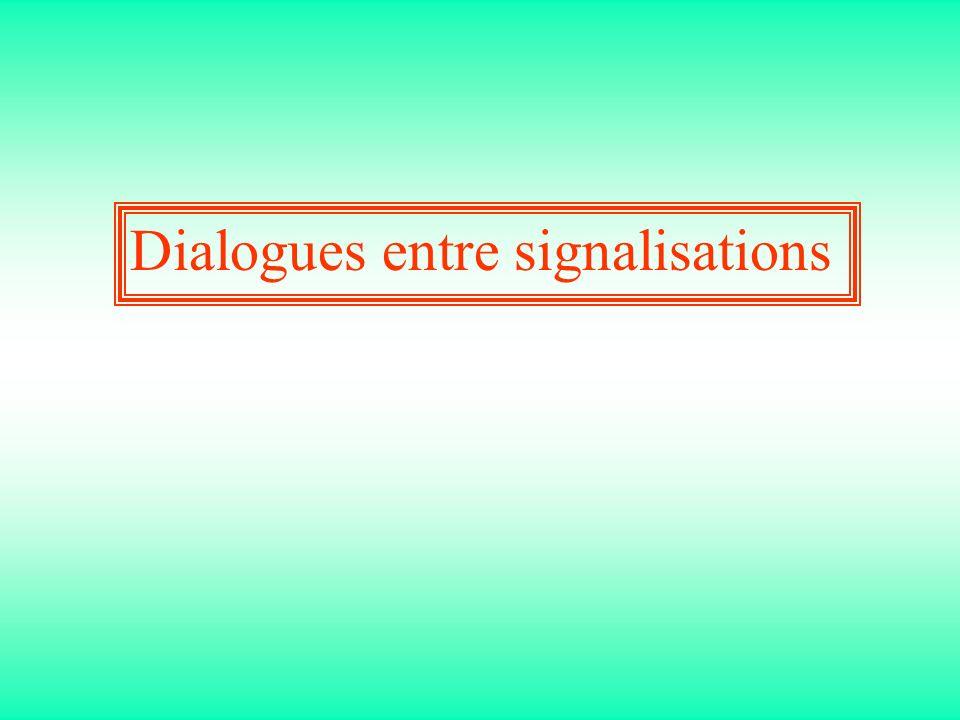 Dialogues entre signalisations