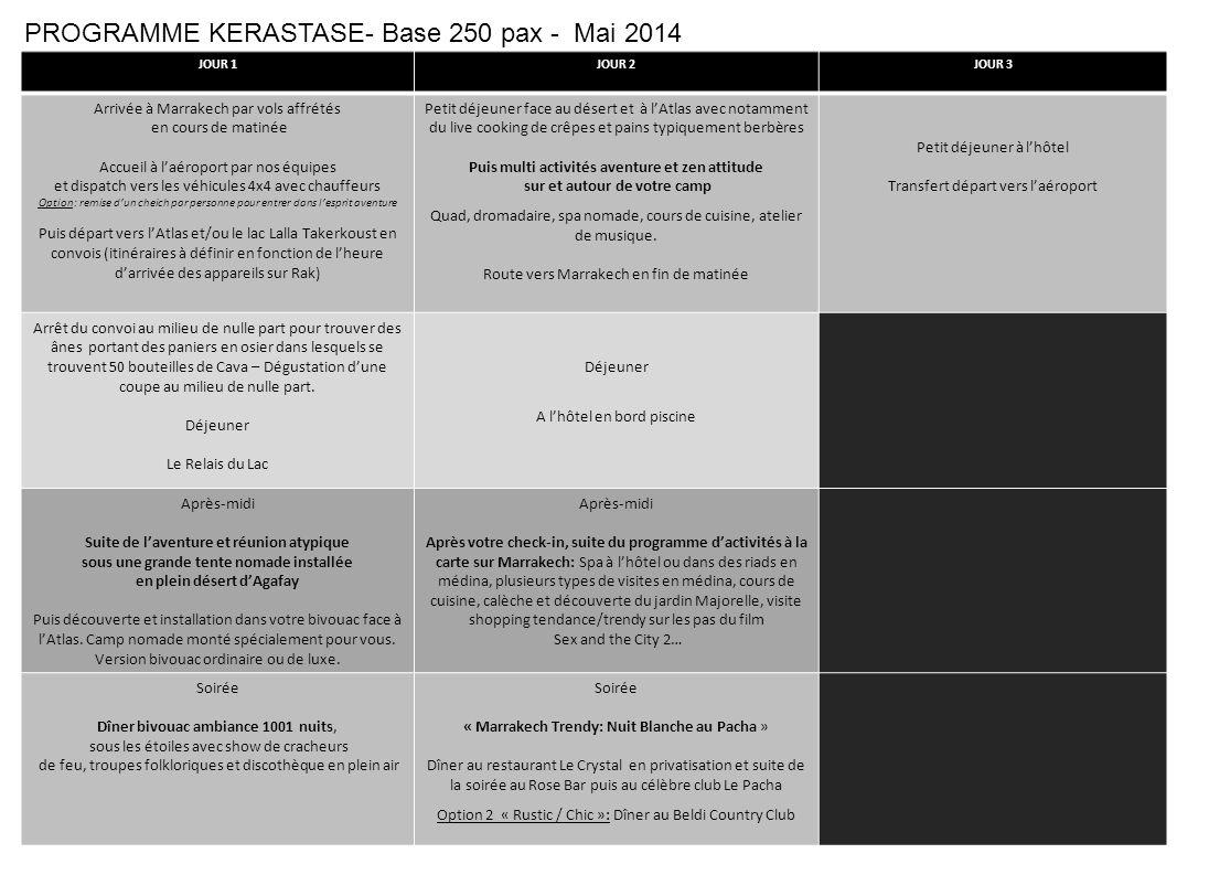 PROGRAMME KERASTASE- Base 250 pax - Mai 2014