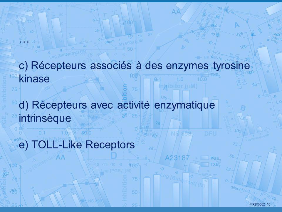 … c) Récepteurs associés à des enzymes tyrosine kinase. d) Récepteurs avec activité enzymatique intrinsèque.