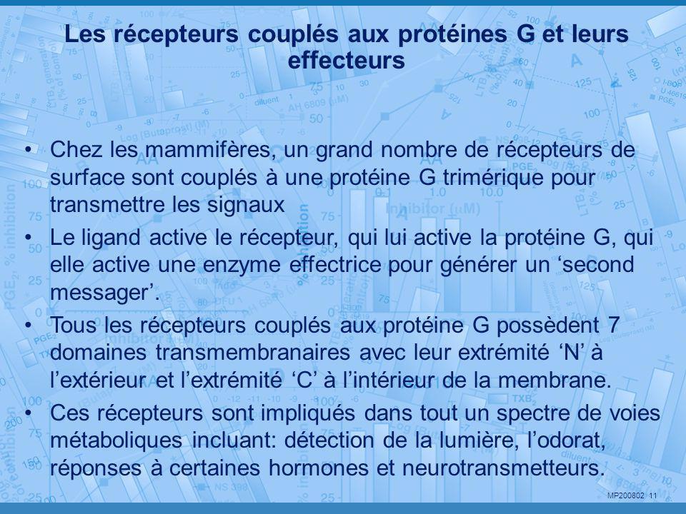 Les récepteurs couplés aux protéines G et leurs effecteurs