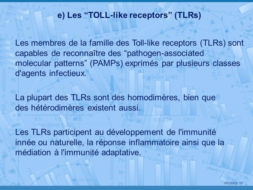 e) Les TOLL-like receptors (TLRs)