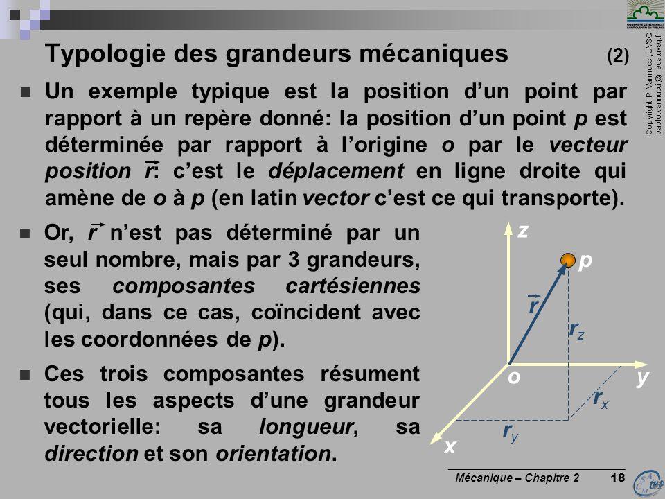 Typologie des grandeurs mécaniques (2)