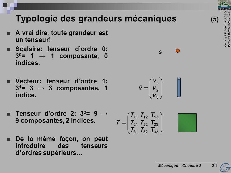Typologie des grandeurs mécaniques (5)