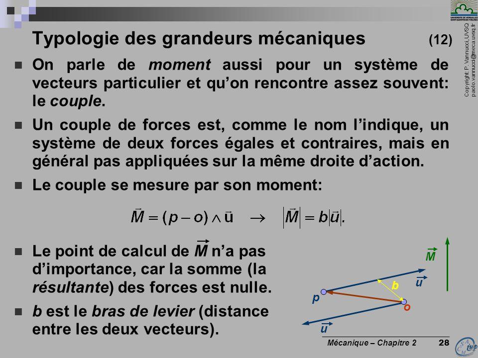 Typologie des grandeurs mécaniques (12)