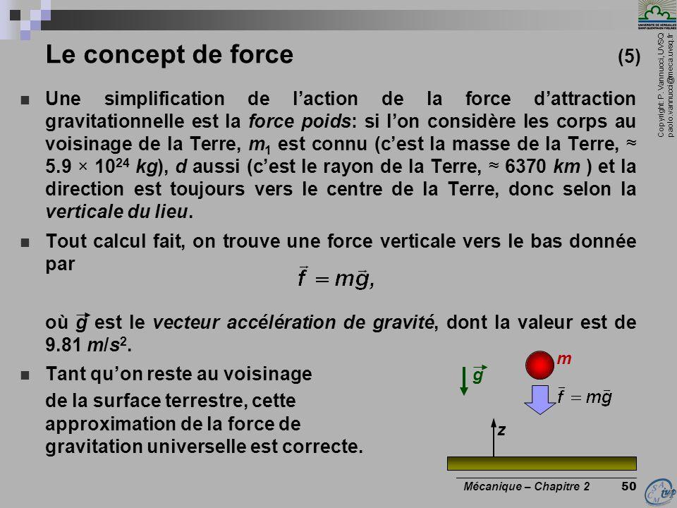 Le concept de force (5) de la surface terrestre, cette