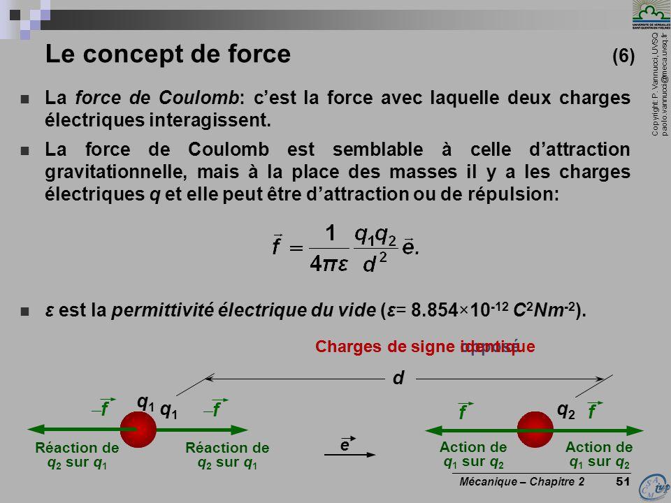 Le concept de force (6) La force de Coulomb: c'est la force avec laquelle deux charges électriques interagissent.