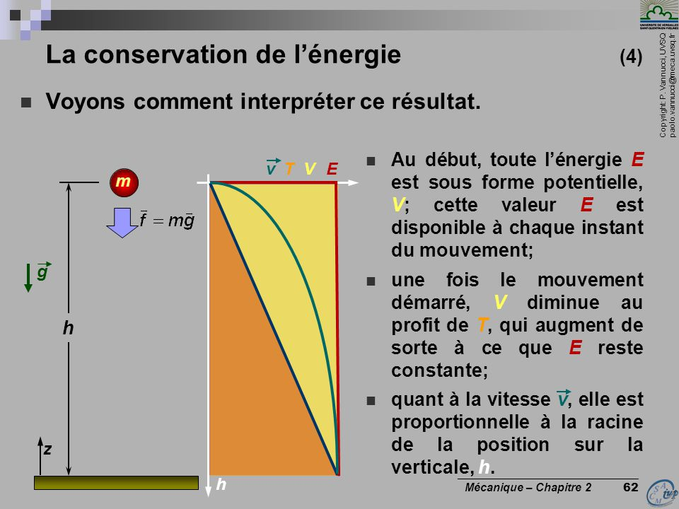 La conservation de l'énergie (4)
