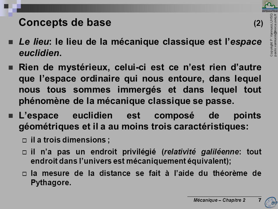 Concepts de base (2) Le lieu: le lieu de la mécanique classique est l'espace euclidien.