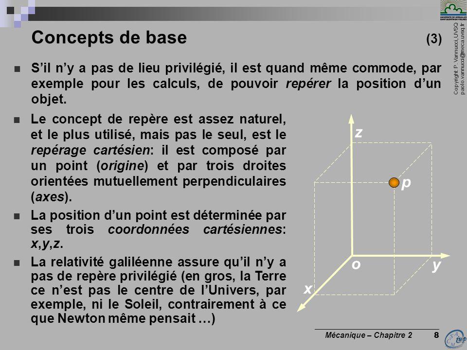 Concepts de base (3) z p o y x