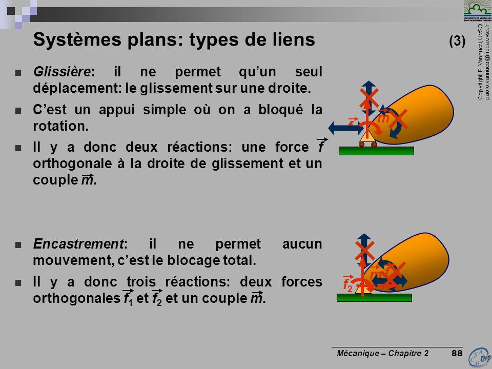 Systèmes plans: types de liens (3)