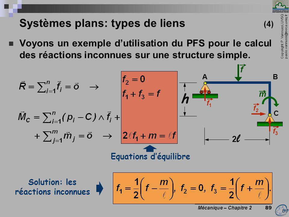 Systèmes plans: types de liens (4)