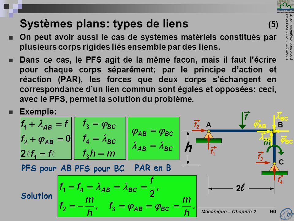 Systèmes plans: types de liens (5)