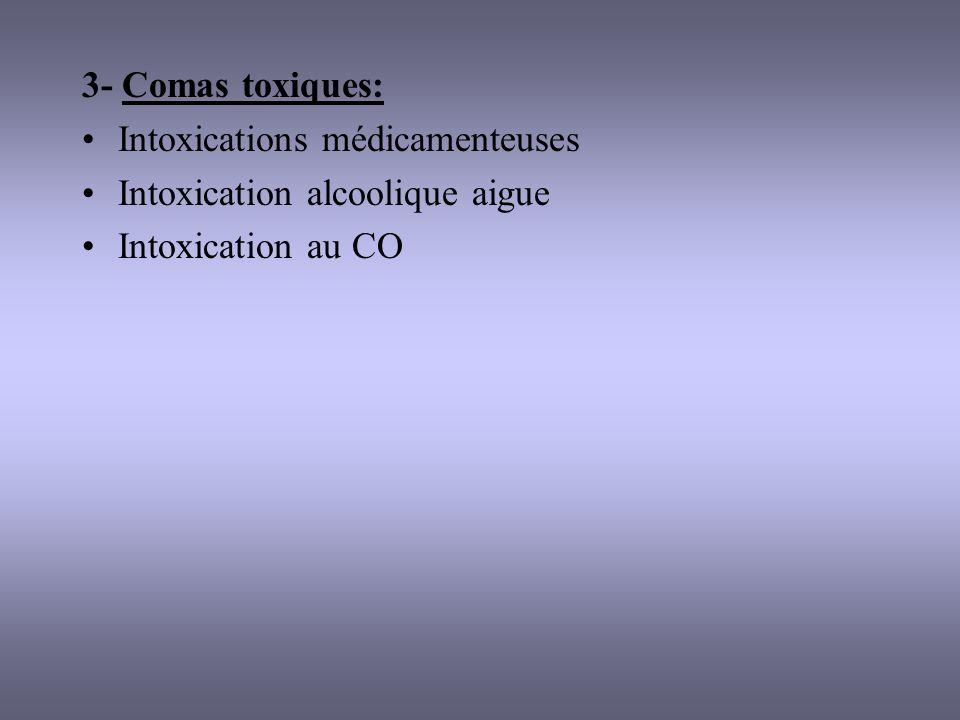 3- Comas toxiques: Intoxications médicamenteuses Intoxication alcoolique aigue Intoxication au CO
