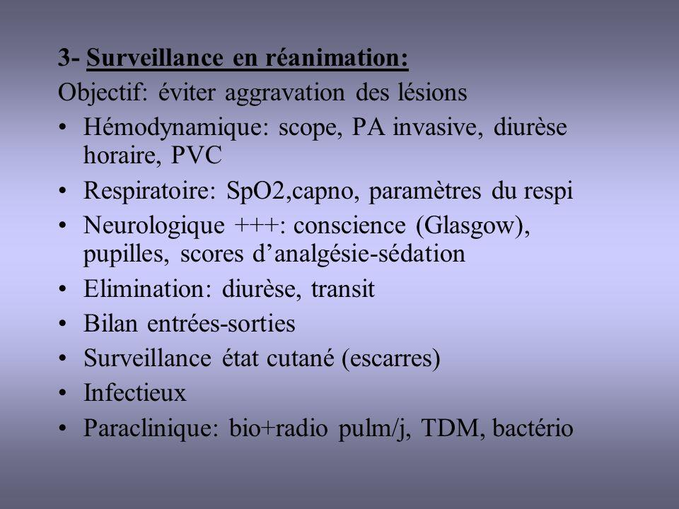 3- Surveillance en réanimation: