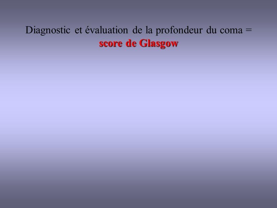Diagnostic et évaluation de la profondeur du coma = score de Glasgow
