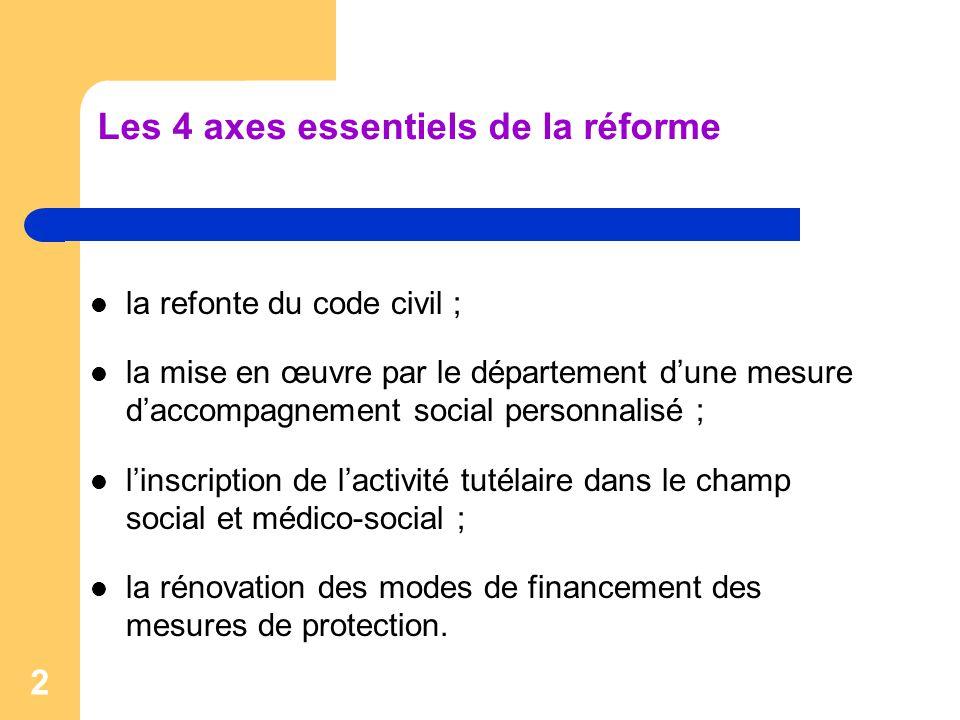 Les 4 axes essentiels de la réforme