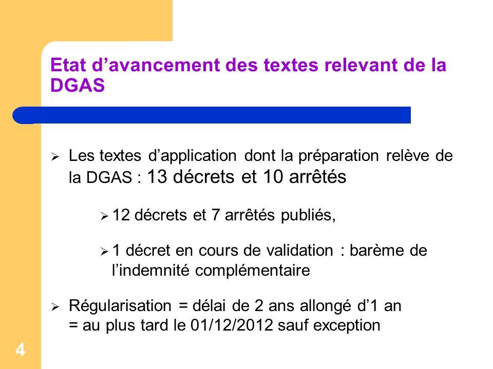 Etat d'avancement des textes relevant de la DGAS
