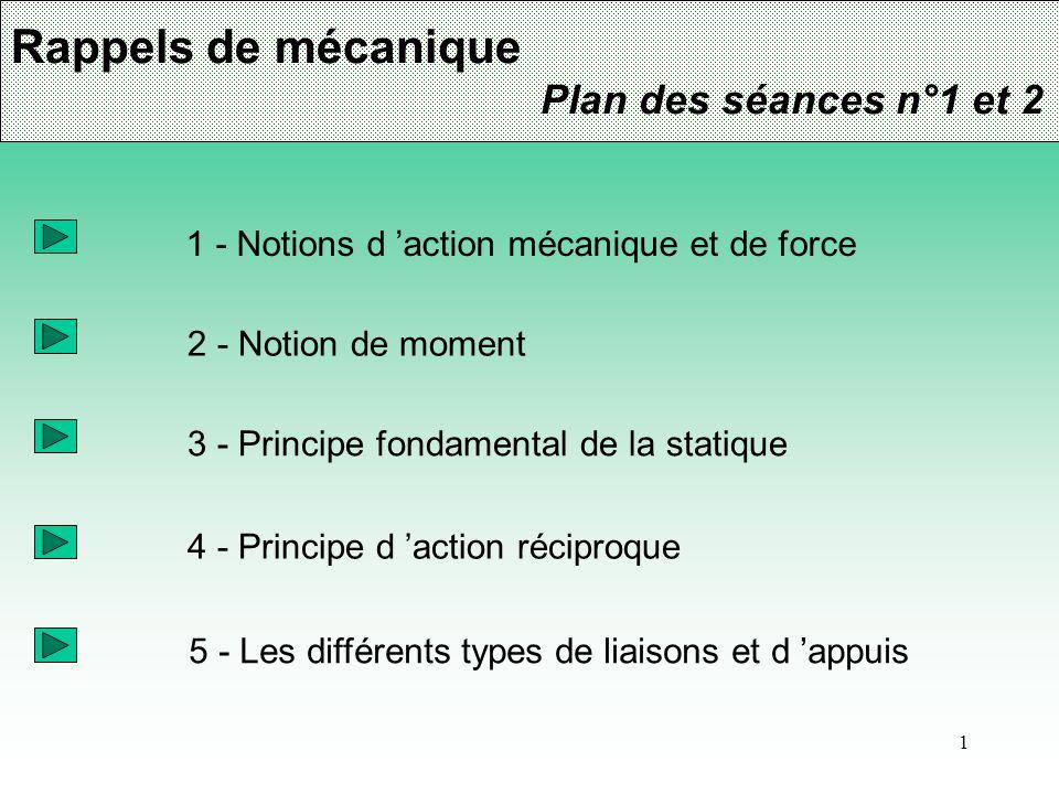 Rappels de mécanique Plan des séances n°1 et 2