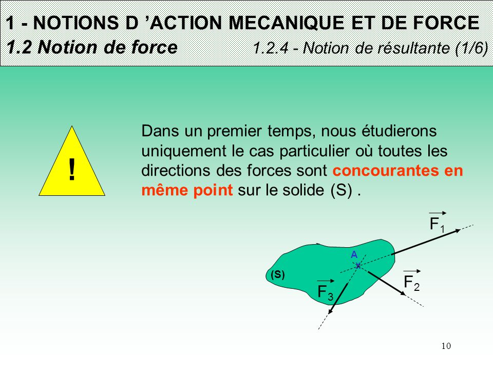 ! 1 - NOTIONS D 'ACTION MECANIQUE ET DE FORCE