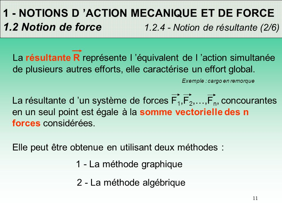 1 - NOTIONS D 'ACTION MECANIQUE ET DE FORCE