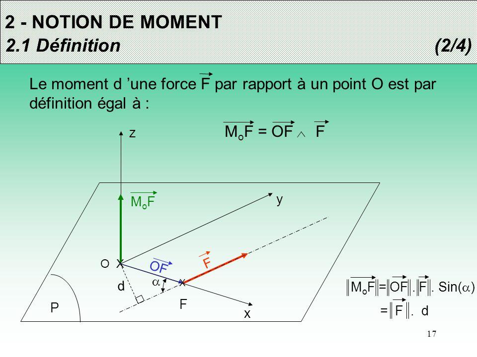 2 - NOTION DE MOMENT 2.1 Définition (2/4)