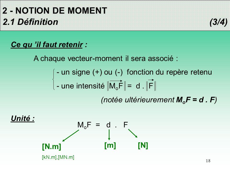 2 - NOTION DE MOMENT 2.1 Définition (3/4) Ce qu 'il faut retenir :