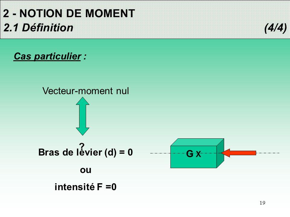 2 - NOTION DE MOMENT 2.1 Définition (4/4) Cas particulier :