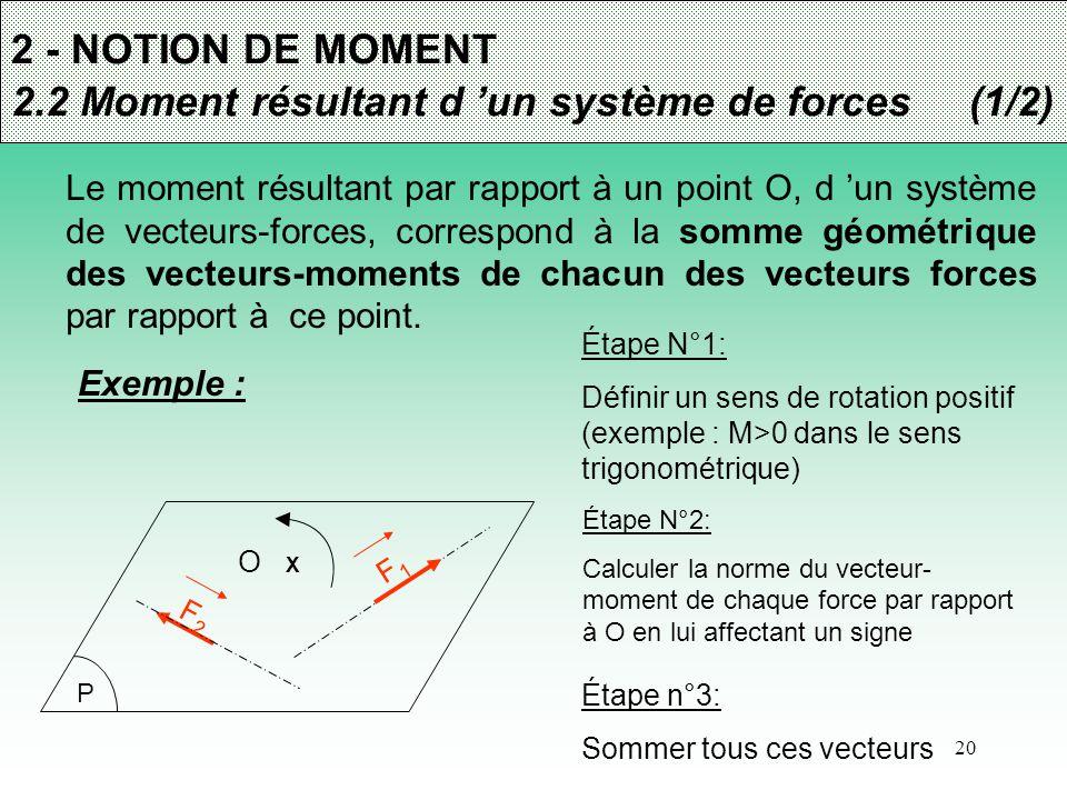 2.2 Moment résultant d 'un système de forces (1/2) (1/4)