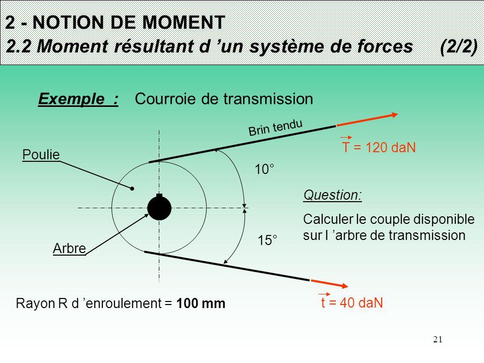 2.2 Moment résultant d 'un système de forces (2/2) (1/4)