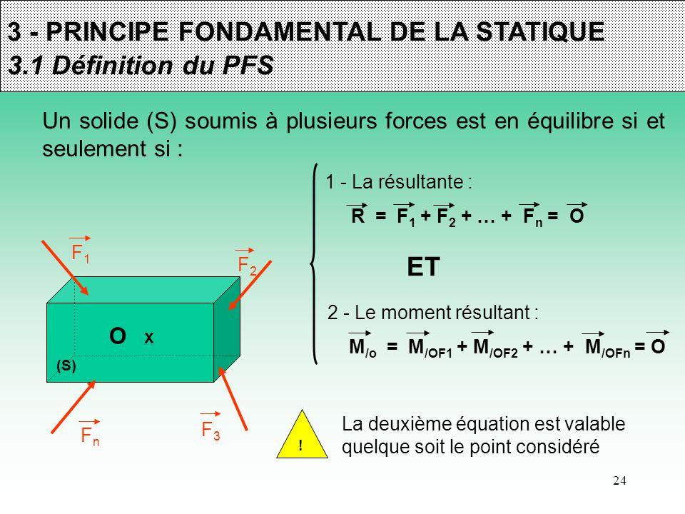3 - PRINCIPE FONDAMENTAL DE LA STATIQUE 3.1 Définition du PFS