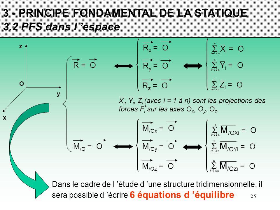 3 - PRINCIPE FONDAMENTAL DE LA STATIQUE 3.2 PFS dans l 'espace