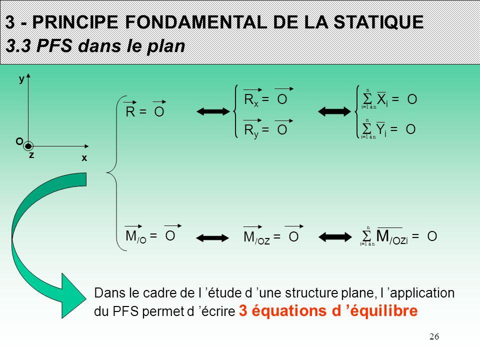 3 - PRINCIPE FONDAMENTAL DE LA STATIQUE 3.3 PFS dans le plan