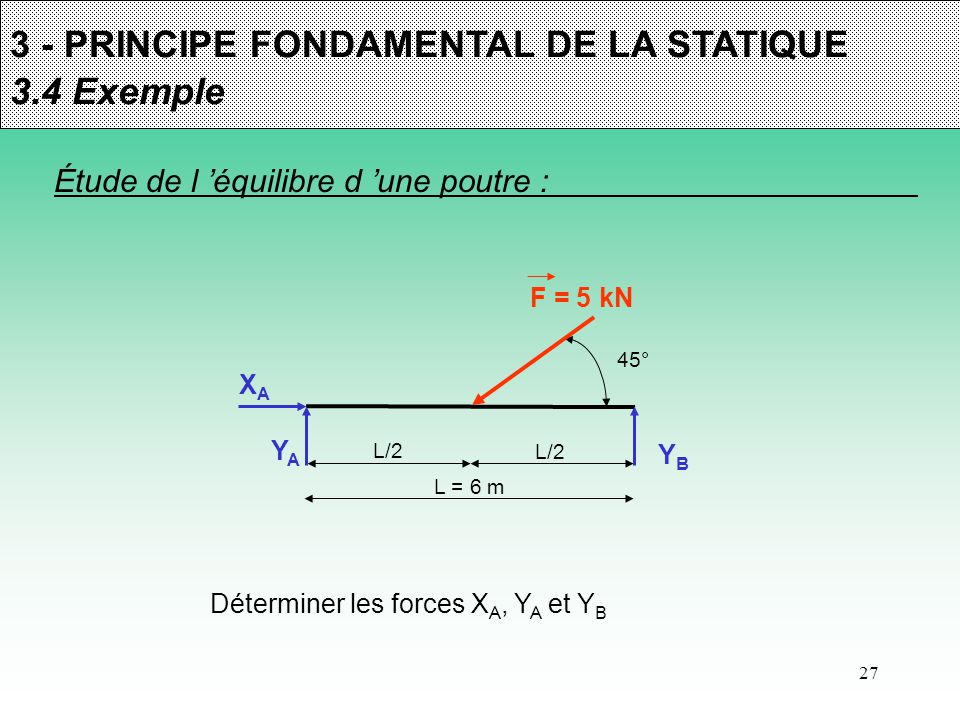 3 - PRINCIPE FONDAMENTAL DE LA STATIQUE 3.4 Exemple
