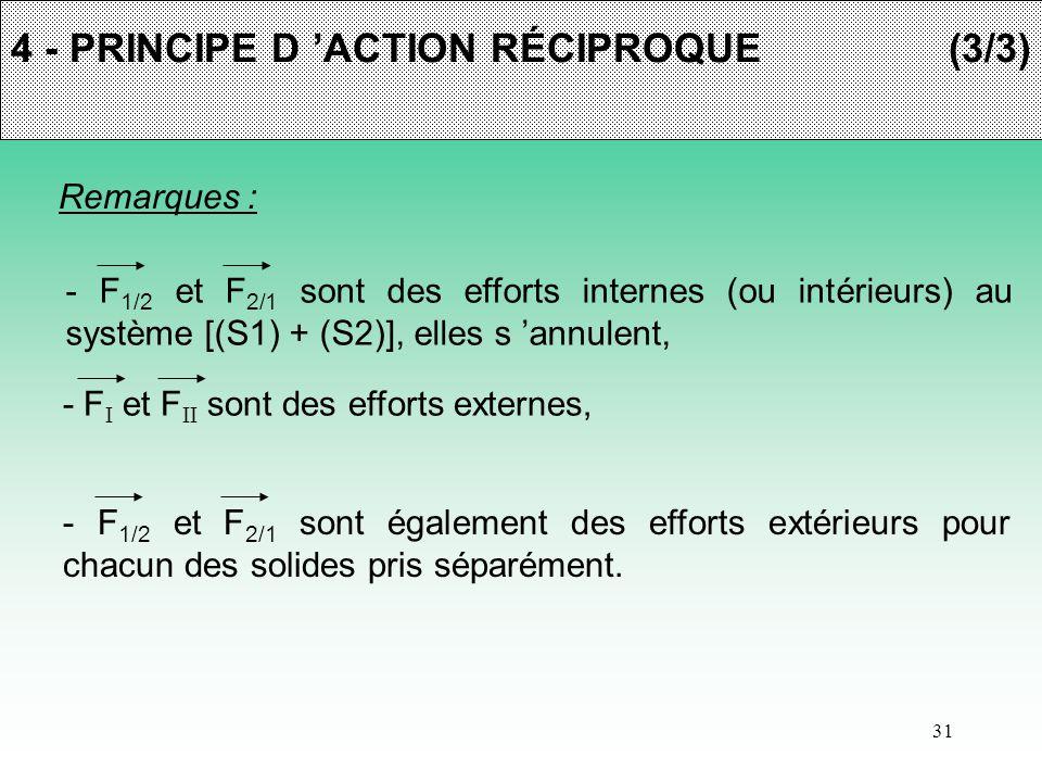 4 - PRINCIPE D 'ACTION RÉCIPROQUE (3/3)