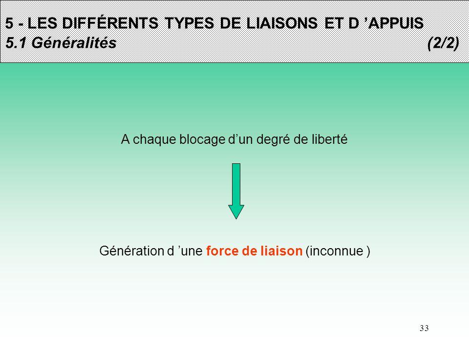 5 - LES DIFFÉRENTS TYPES DE LIAISONS ET D 'APPUIS