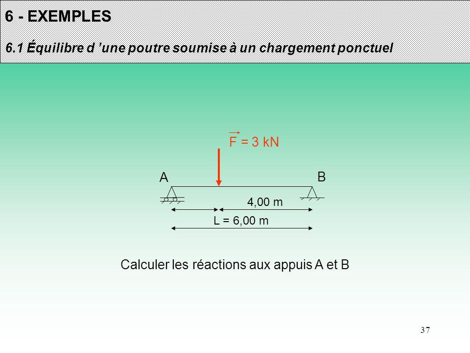 Calculer les réactions aux appuis A et B