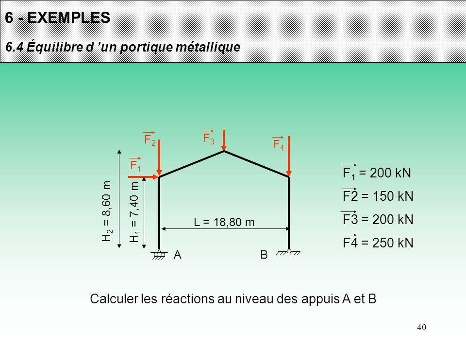 Calculer les réactions au niveau des appuis A et B