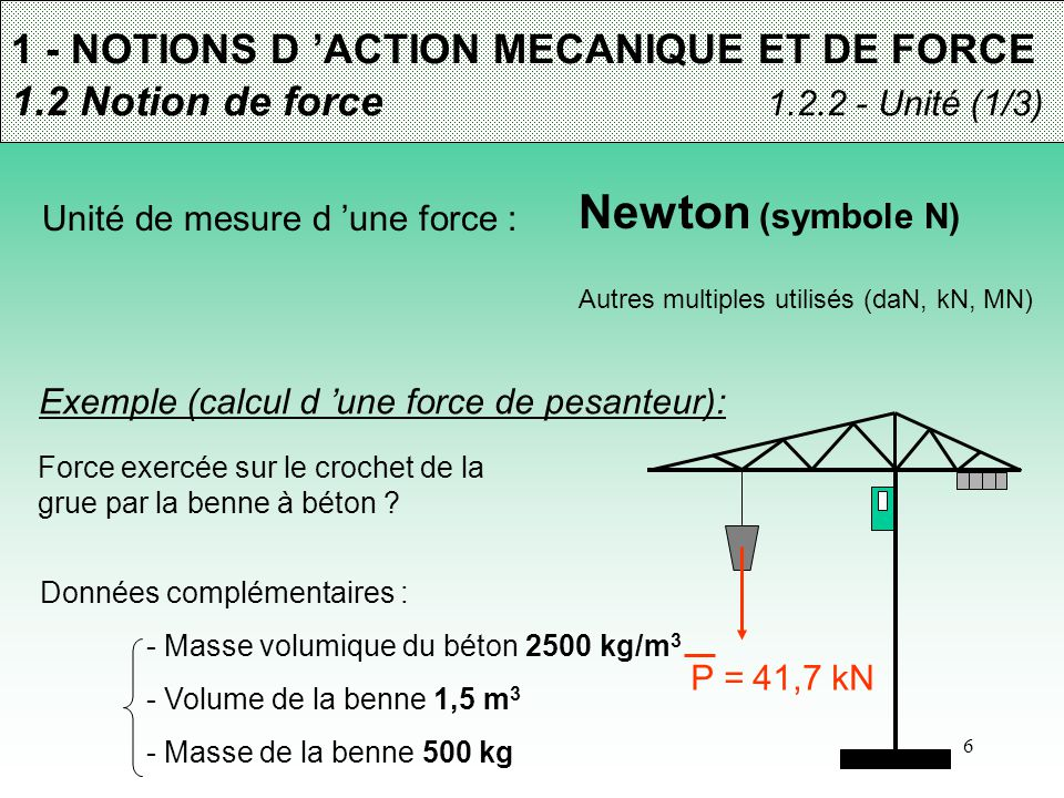 Newton (symbole N) 1 - NOTIONS D 'ACTION MECANIQUE ET DE FORCE