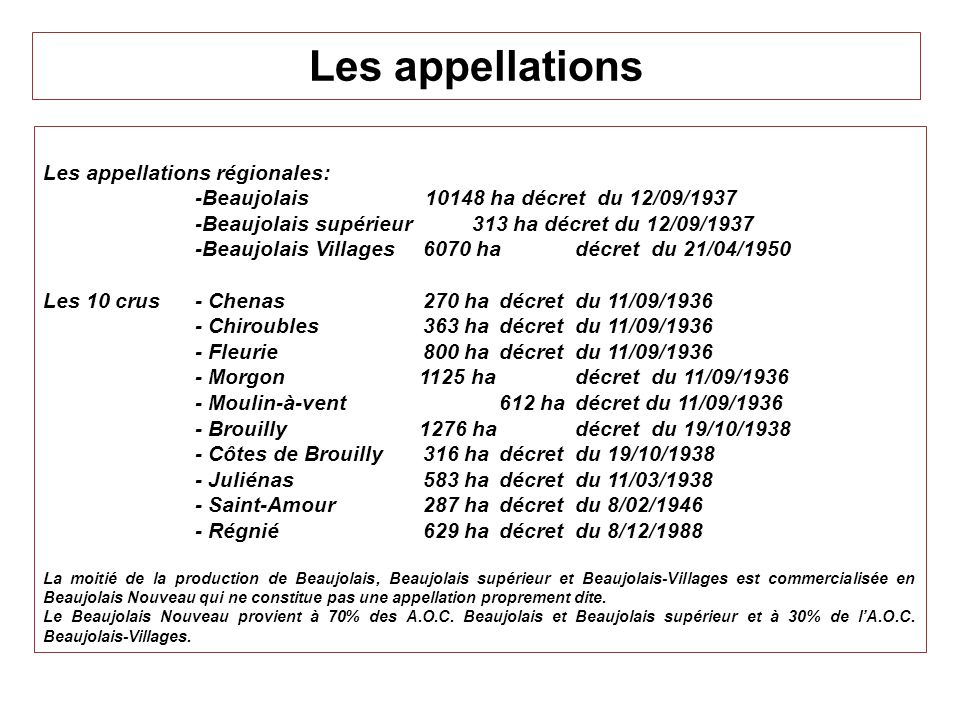 Les appellations Les appellations régionales:
