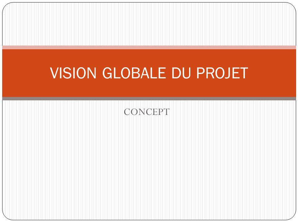 VISION GLOBALE DU PROJET