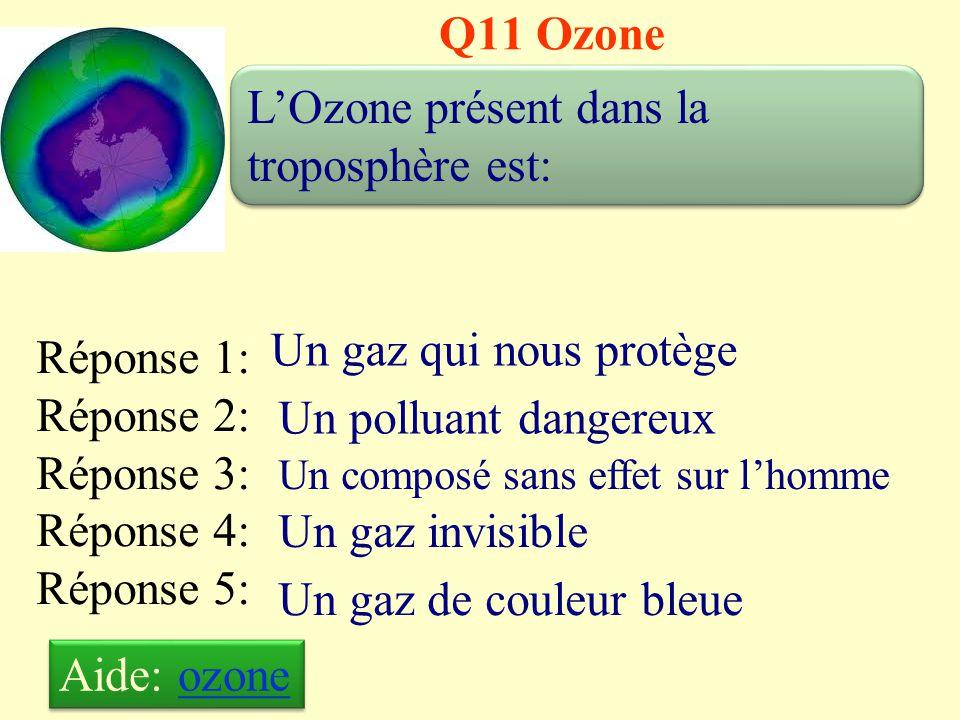 L'Ozone présent dans la troposphère est: